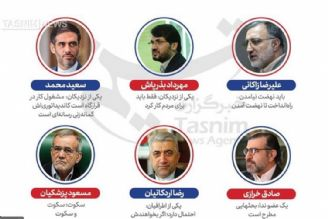 بررسی شایعات درباره 6 شخصیت سیاسی دیگر در کشور/ چه کسی نامزد انتخابات 1400 میشود؟